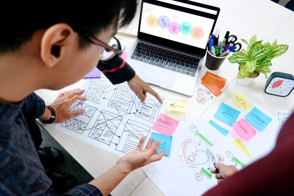 Social R & D design thinking process